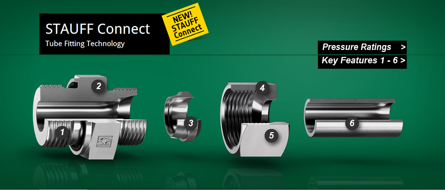Stauff Connect DIN Fittings